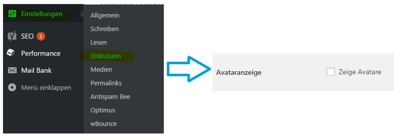Das WordPress Menü, wie man zu den Diskussionseinstellungen gelangt um dann den Haken bei Avatare zeigen herauszunehmen.