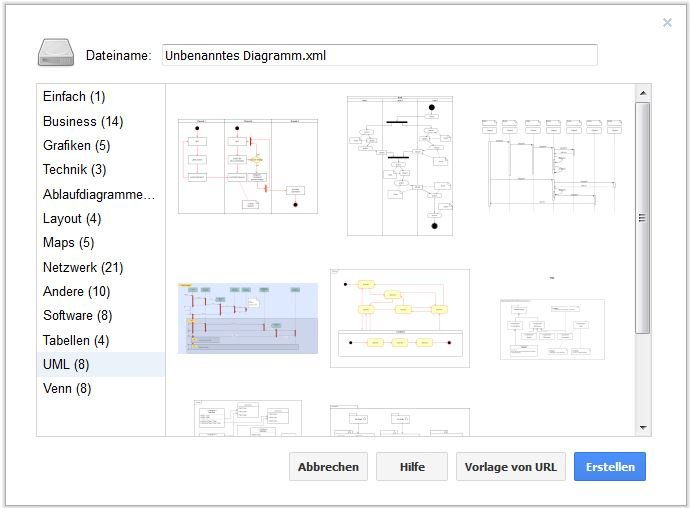 Modellierungs- und Diagrammtypen von Draw.io